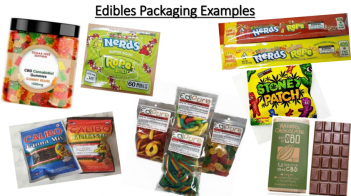 Edible Drugs